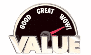 Return On Investment Value Guage